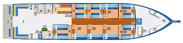 layout main deck